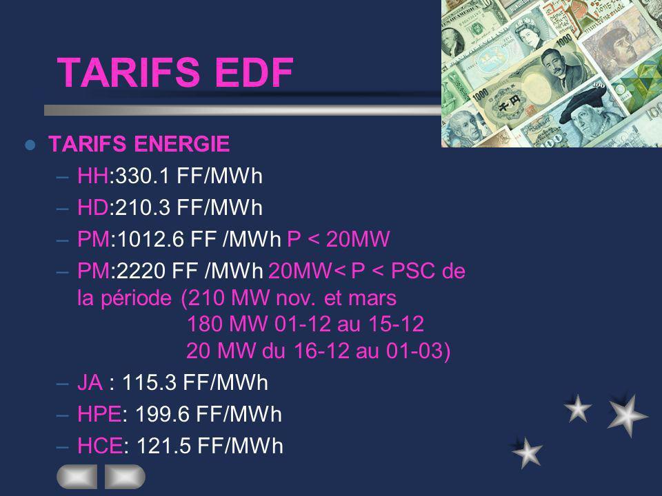 PUISSANCES SOUSCRITES PERIODES –HH 1-12 au 15-12: 180MW –HH 16-12 au 01-03: 20MW –HD Nov. et Mars : 210MW –PM (heures EJP) :20MW –JA (heures été) juil