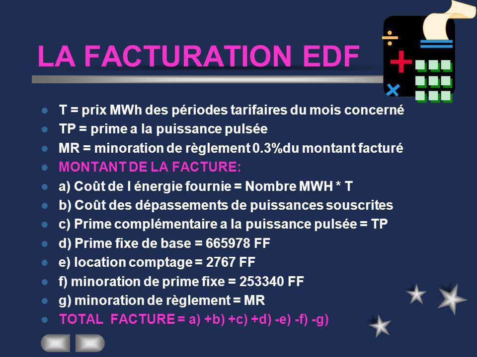 LE COMPTAGE EDF EDF est proprietaires des installations de comptage 400kV et 20kV Par telemesure les quantites d energie et les points de puissance 10