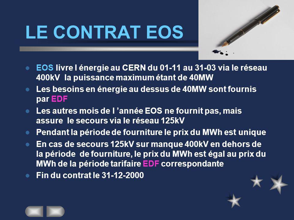 LA FACTURATION EDF T = prix MWh des périodes tarifaires du mois concerné TP = prime a la puissance pulsée MR = minoration de règlement 0.3%du montant