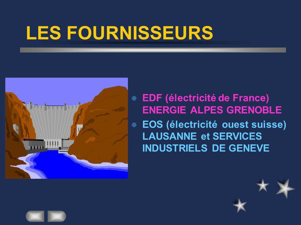 LES FOURNISSEURS EDF (électricité de France) ENERGIE ALPES GRENOBLE EOS (électricité ouest suisse) LAUSANNE et SERVICES INDUSTRIELS DE GENEVE