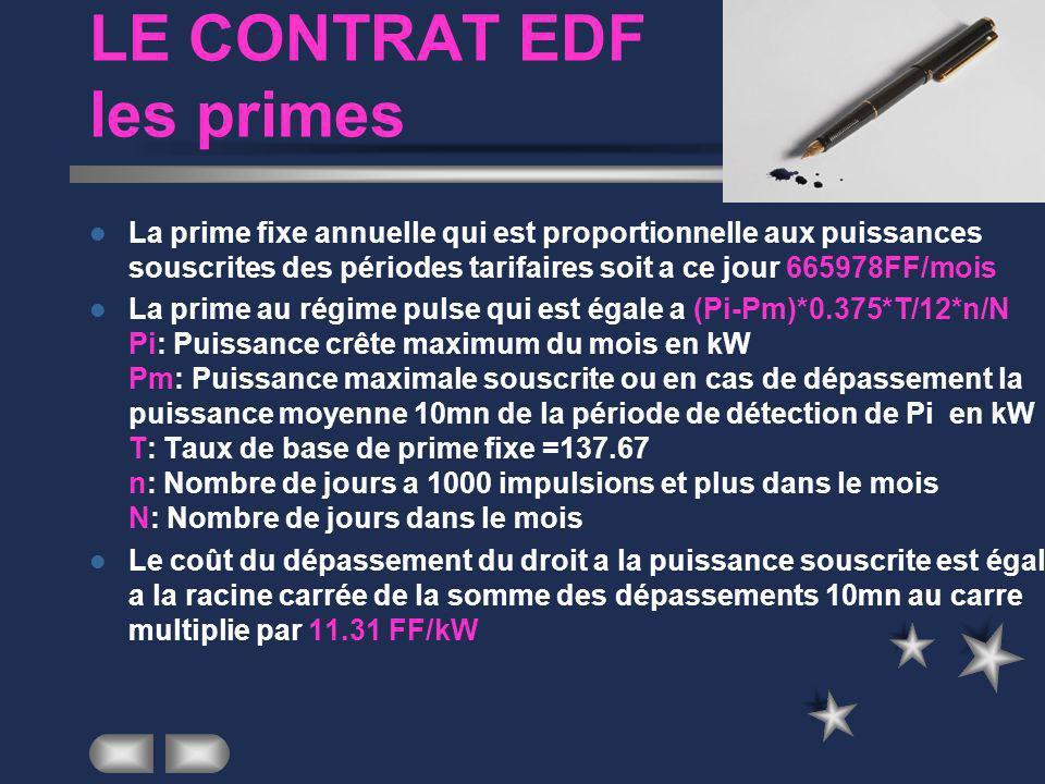 LE CONTRAT EDF Type de contrat : EJP.C MU EDF livre l énergie au CERN sous 400kV au poste CERN et 20kV sur 8 points du LEP. L année est divisée en 6 p