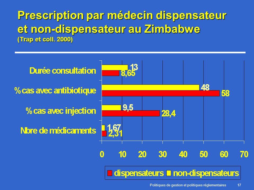 Politiques de gestion et politiques réglementaires17 Prescription par médecin dispensateur et non-dispensateur au Zimbabwe (Trap et coll. 2000)