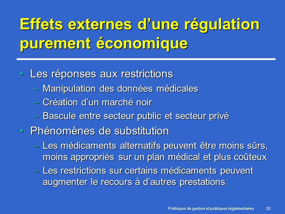 Politiques de gestion et politiques réglementaires22 Effets externes dune régulation purement économique Les réponses aux restrictionsLes réponses aux
