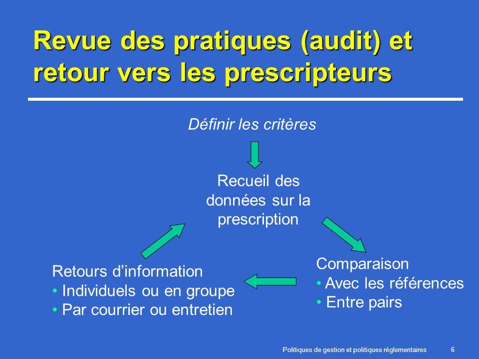 Politiques de gestion et politiques réglementaires6 Revue des pratiques (audit) et retour vers les prescripteurs Définir les critères Comparaison Avec