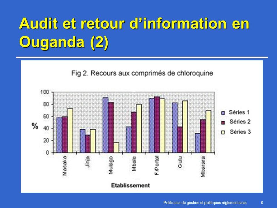 Politiques de gestion et politiques réglementaires8 Audit et retour dinformation en Ouganda (2)