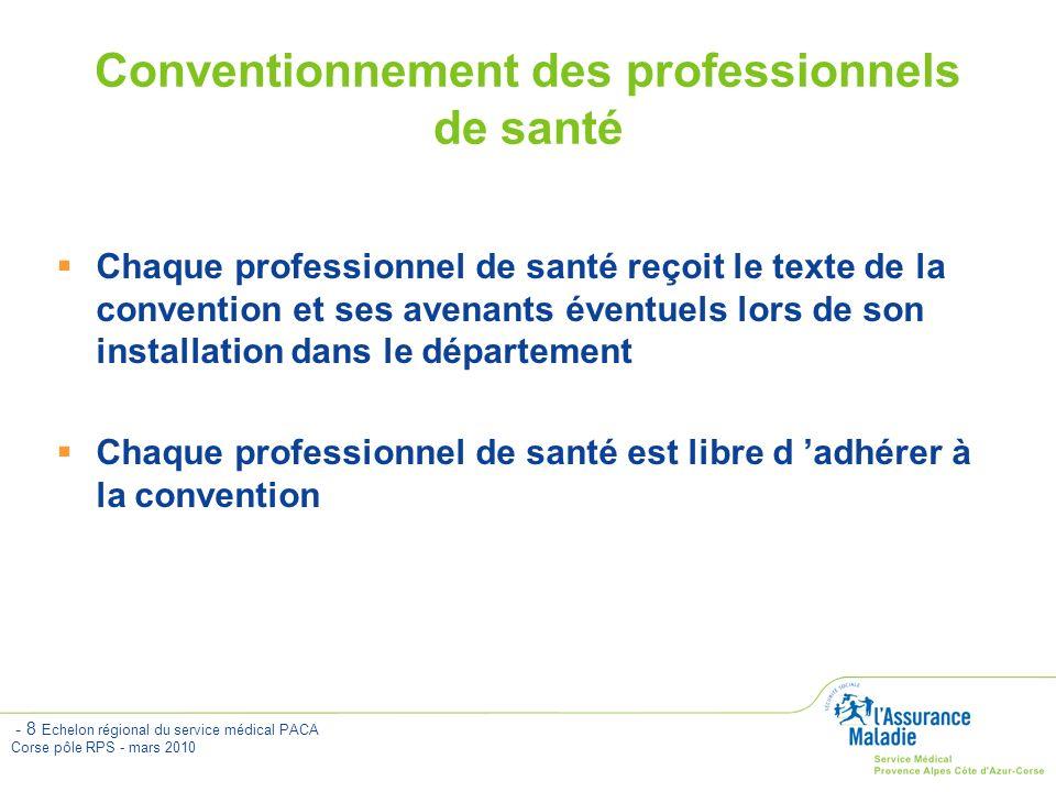 - 29 Echelon régional du service médical PACA Corse pôle RPS - mars 2010 3/ Maîtrise médicalisée des dépenses de santé