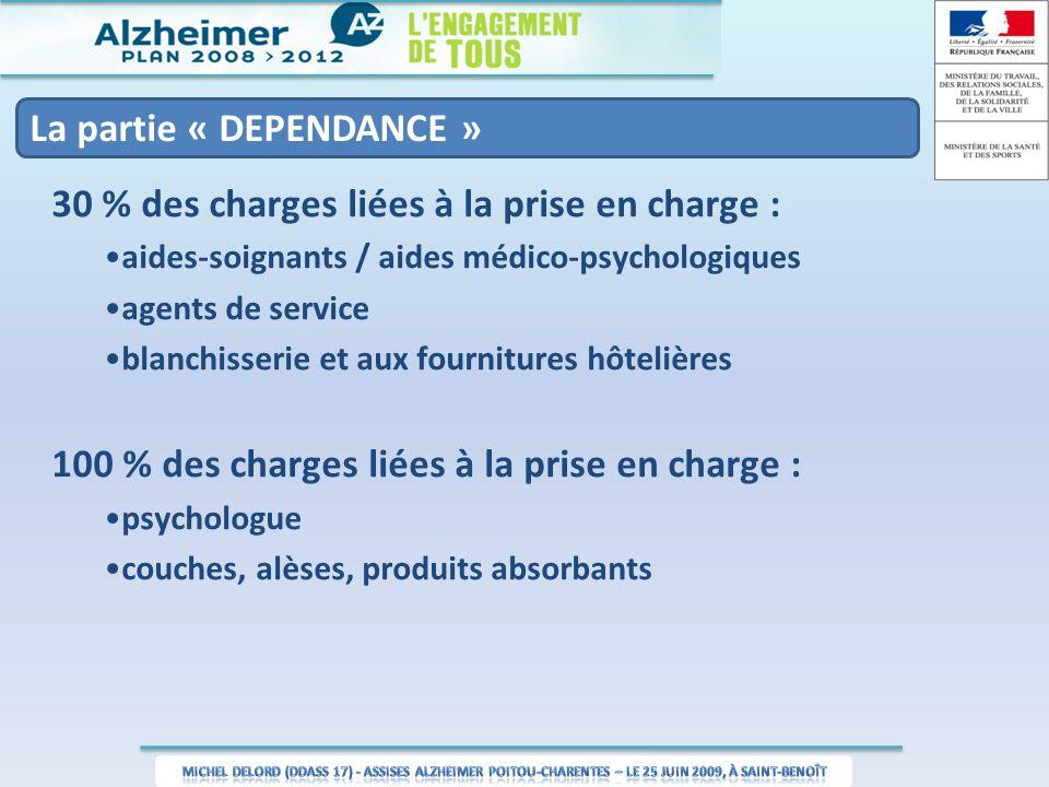 La partie « DEPENDANCE » 30 % des charges liées à la prise en charge : aides-soignants / aides médico-psychologiques agents de service blanchisserie e