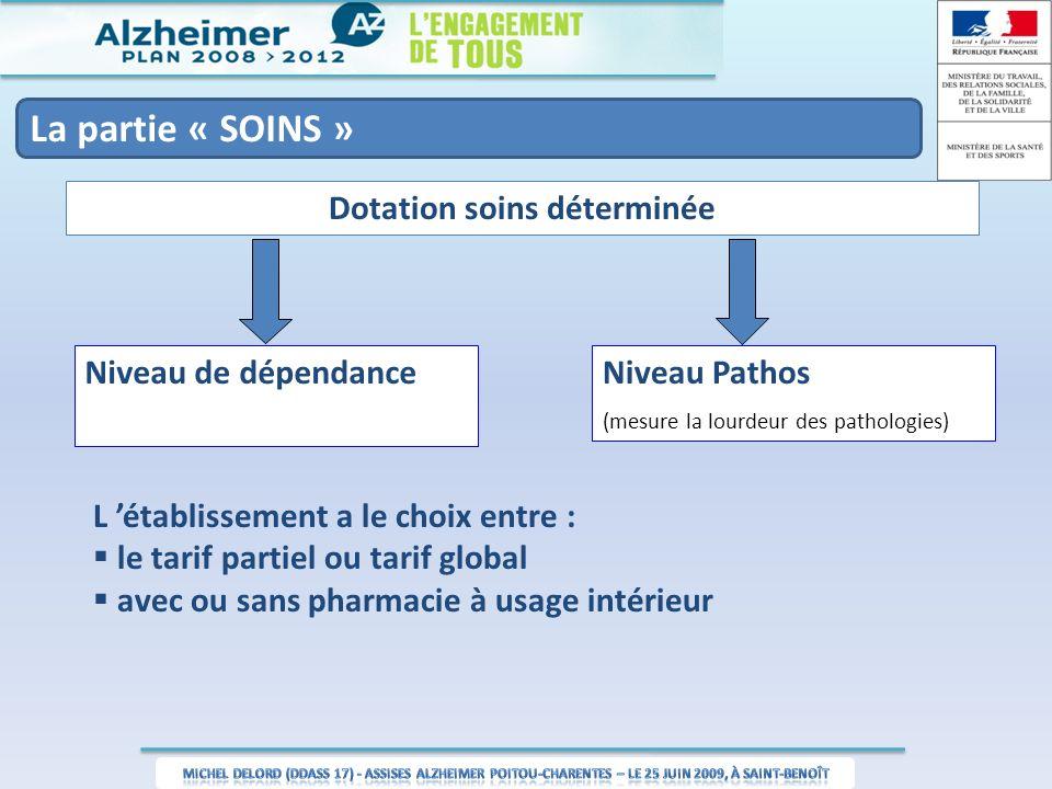 La partie « SOINS » Dotation soins déterminée Niveau de dépendanceNiveau Pathos (mesure la lourdeur des pathologies) L établissement a le choix entre : le tarif partiel ou tarif global avec ou sans pharmacie à usage intérieur