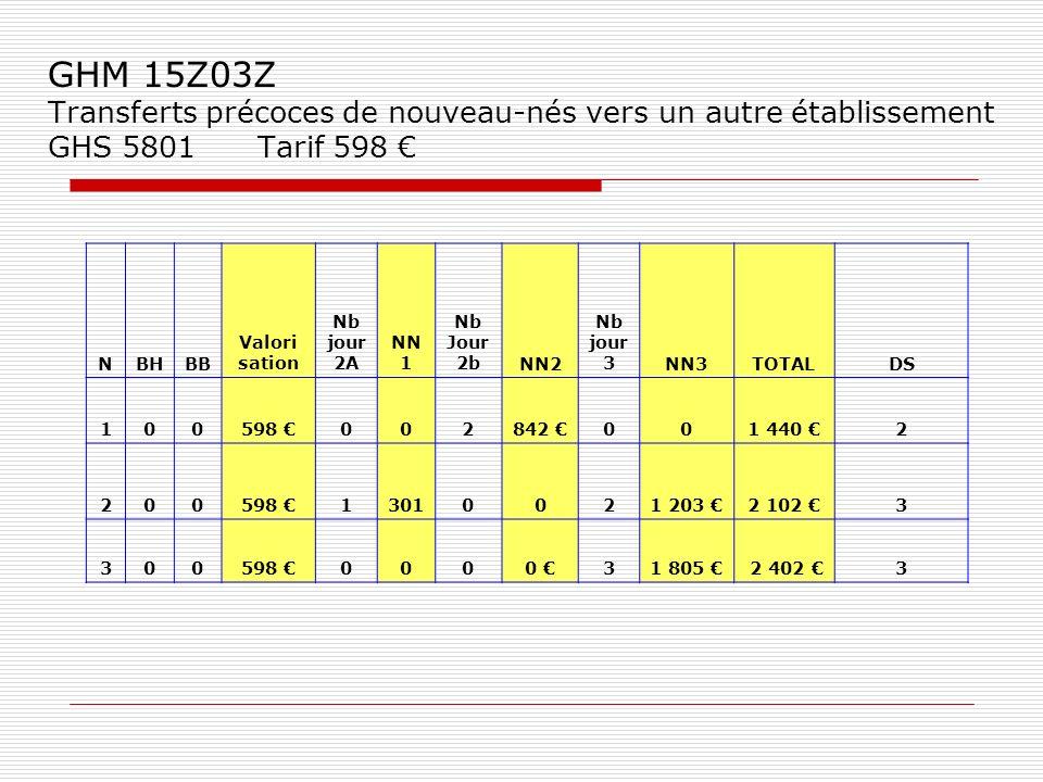 GHM 15Z03Z Transferts précoces de nouveau-nés vers un autre établissement GHS 5801 Tarif 598 NBHBB Valori sation Nb jour 2A NN 1 Nb Jour 2bNN2 Nb jour