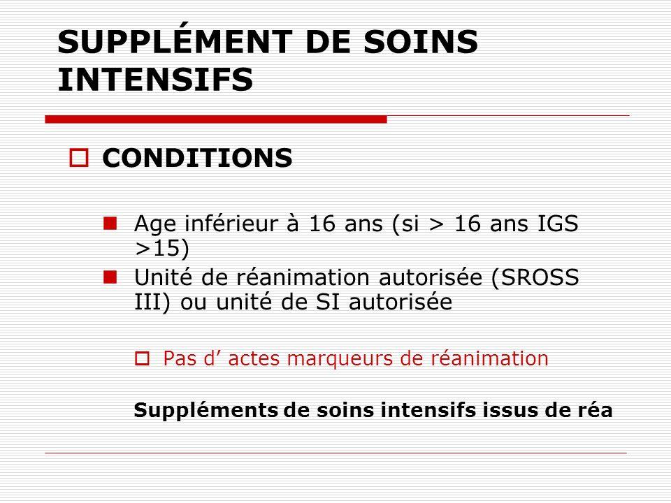 SUPPLÉMENT DE SOINS INTENSIFS CONDITIONS Age inférieur à 16 ans (si > 16 ans IGS >15) Unité de réanimation autorisée (SROSS III) ou unité de SI autori
