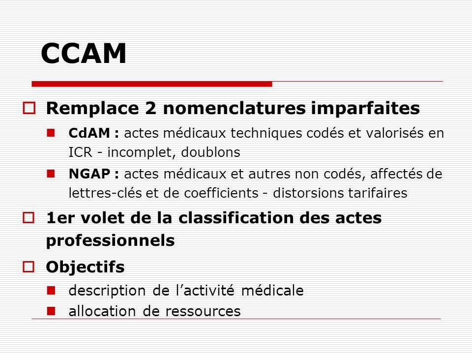 Remplace 2 nomenclatures imparfaites CdAM : actes médicaux techniques codés et valorisés en ICR - incomplet, doublons NGAP : actes médicaux et autres