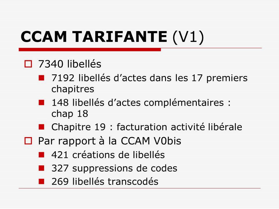 CCAM TARIFANTE (V1) 7340 libellés 7192 libellés dactes dans les 17 premiers chapitres 148 libellés dactes complémentaires : chap 18 Chapitre 19 : fact