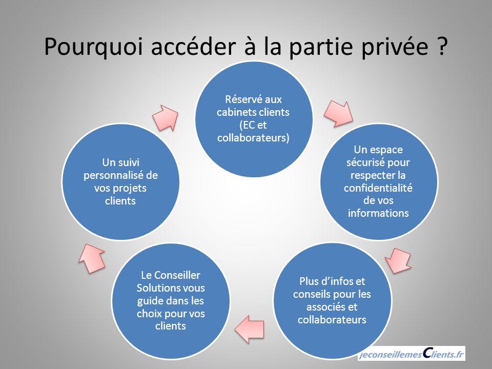 Pourquoi accéder à la partie privée ? Réservé aux cabinets clients (EC et collaborateurs) Un espace sécurisé pour respecter la confidentialité de vos