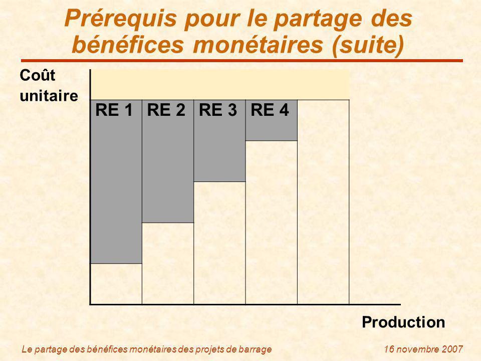 Le partage des bénéfices monétaires des projets de barrage16 novembre 2007 Prérequis pour le partage des bénéfices monétaires (suite) Coût unitaire RE 1RE 2RE 3RE 4 Production
