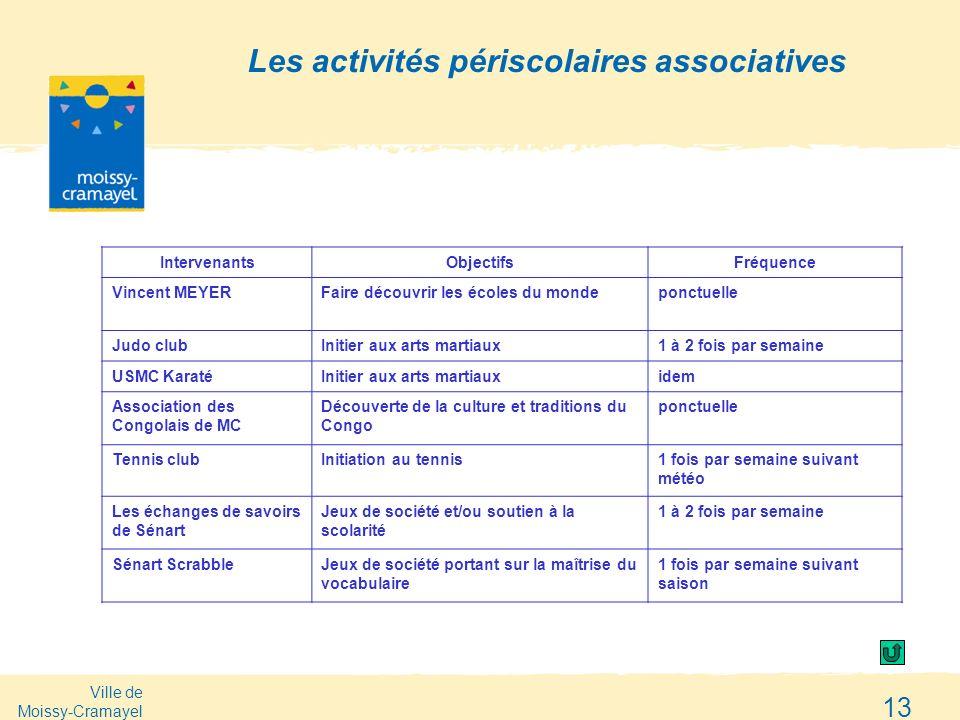 Ville de Moissy-Cramayel 13 Les activités périscolaires associatives IntervenantsObjectifsFréquence Vincent MEYERFaire découvrir les écoles du mondepo