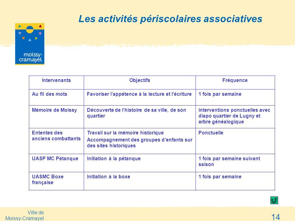 Ville de Moissy-Cramayel 14 Les activités périscolaires associatives IntervenantsObjectifsFréquence Au fil des motsFavoriser lappétence à la lecture e