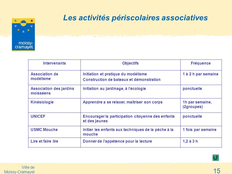 Ville de Moissy-Cramayel 15 Les activités périscolaires associatives IntervenantsObjectifsFréquence Association de modélisme Initiation et pratique du