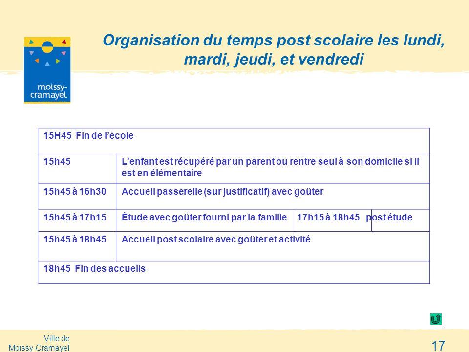 Ville de Moissy-Cramayel 17 Organisation du temps post scolaire les lundi, mardi, jeudi, et vendredi 15H45 Fin de lécole 15h45Lenfant est récupéré par