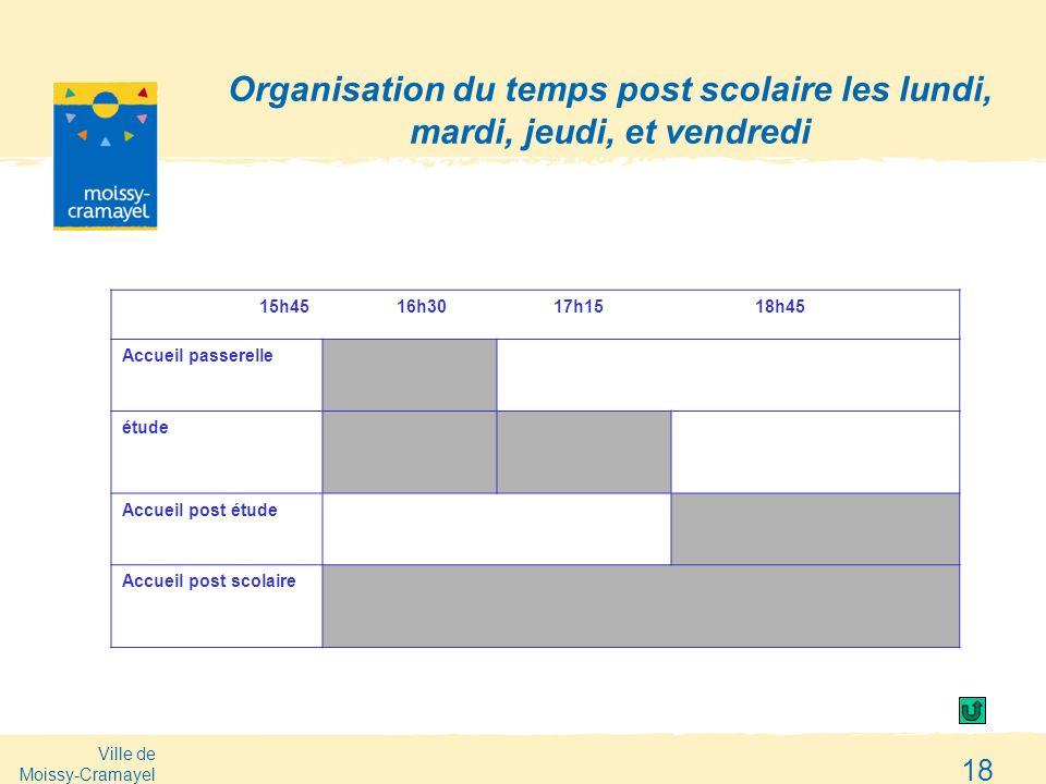 Ville de Moissy-Cramayel 18 Organisation du temps post scolaire les lundi, mardi, jeudi, et vendredi 15h45 16h30 17h15 18h45 Accueil passerelle étude