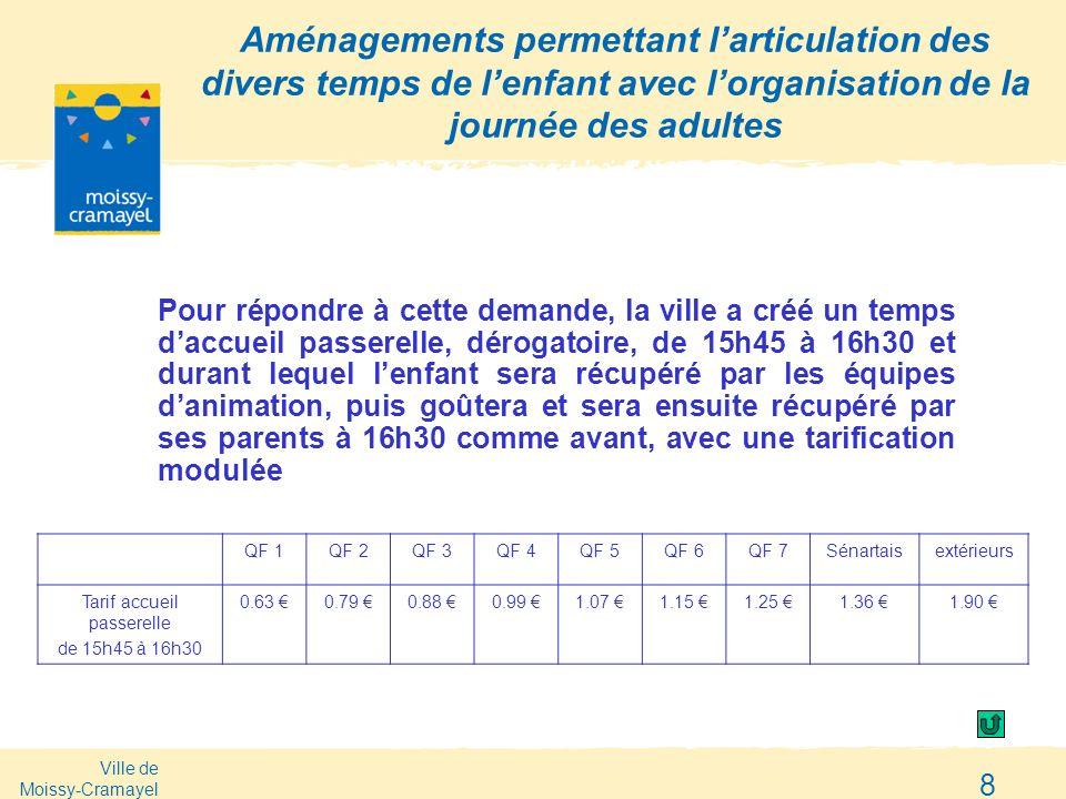 Ville de Moissy-Cramayel 8 Aménagements permettant larticulation des divers temps de lenfant avec lorganisation de la journée des adultes Pour répondr
