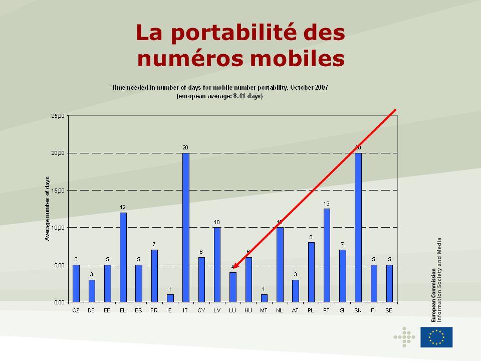 La portabilité des numéros mobiles