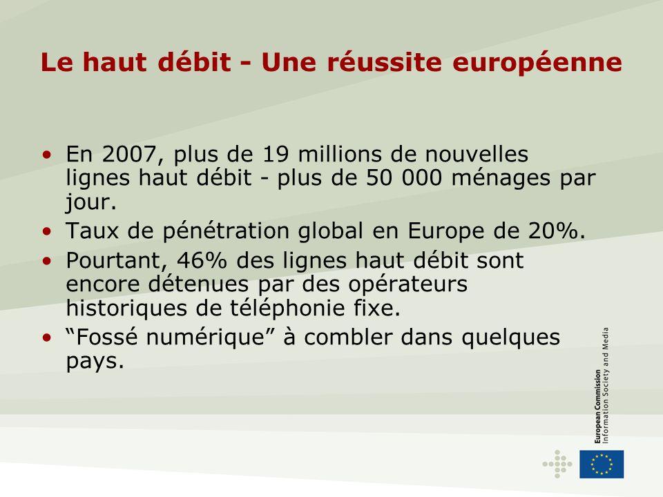 En 2007, plus de 19 millions de nouvelles lignes haut débit - plus de 50 000 ménages par jour.