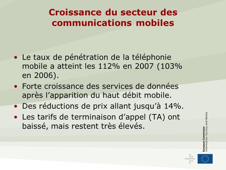 Croissance du secteur des communications mobiles Le taux de pénétration de la téléphonie mobile a atteint les 112% en 2007 (103% en 2006).