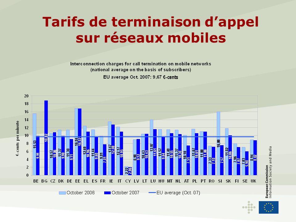 Tarifs de terminaison dappel sur réseaux mobiles