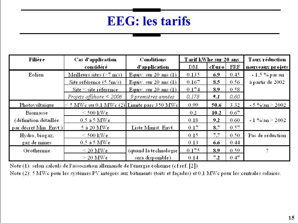 15 EEG: les tarifs