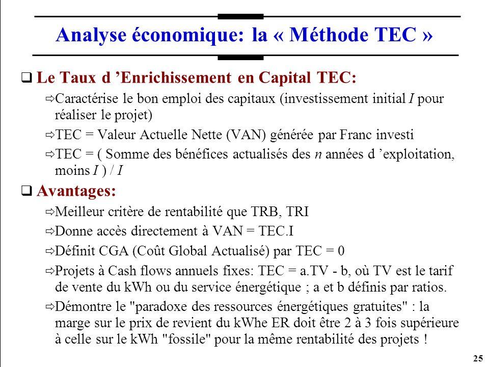 25 Analyse économique: la « Méthode TEC » Le Taux d Enrichissement en Capital TEC: Caractérise le bon emploi des capitaux (investissement initial I po