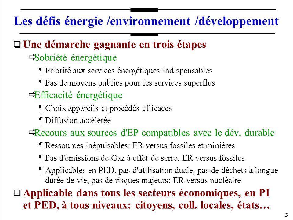 3 Les défis énergie /environnement /développement Une démarche gagnante en trois étapes Sobriété énergétique ¶Priorité aux services énergétiques indis
