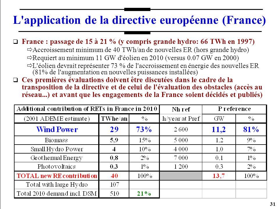 31 L'application de la directive européenne (France) France : passage de 15 à 21 % (y compris grande hydro: 66 TWh en 1997) Accroissement minimum de 4