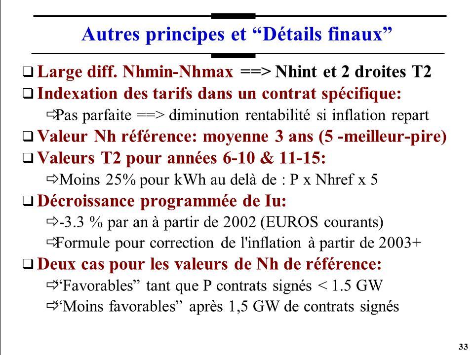 33 Autres principes et Détails finaux Large diff. Nhmin-Nhmax ==> Nhint et 2 droites T2 Indexation des tarifs dans un contrat spécifique: Pas parfaite