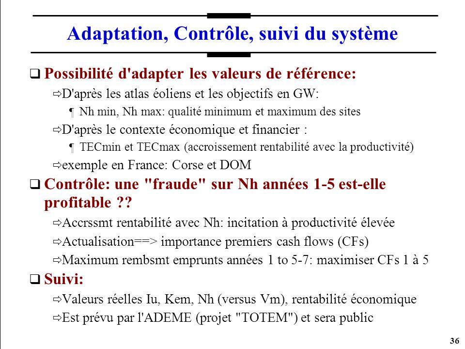 36 Adaptation, Contrôle, suivi du système Possibilité d'adapter les valeurs de référence: D'après les atlas éoliens et les objectifs en GW: ¶ Nh min,