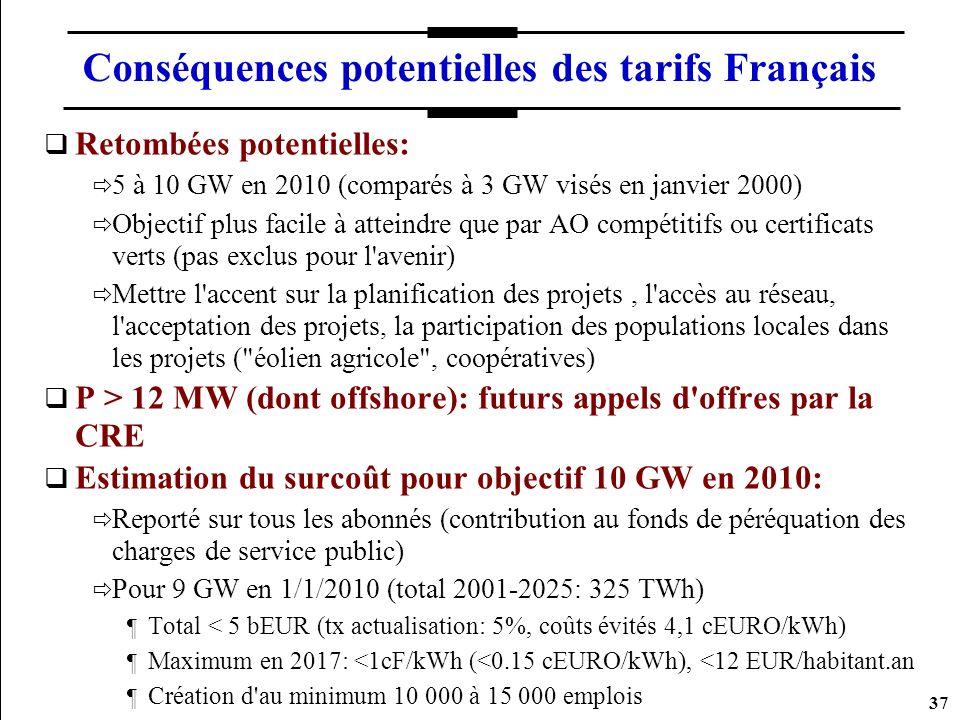 37 Conséquences potentielles des tarifs Français Retombées potentielles: 5 à 10 GW en 2010 (comparés à 3 GW visés en janvier 2000) Objectif plus facil