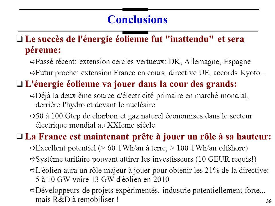 38 Conclusions Le succès de l'énergie éolienne fut
