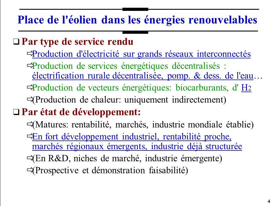 4 Place de l'éolien dans les énergies renouvelables Par type de service rendu Production d'électricité sur grands réseaux interconnectés Production de