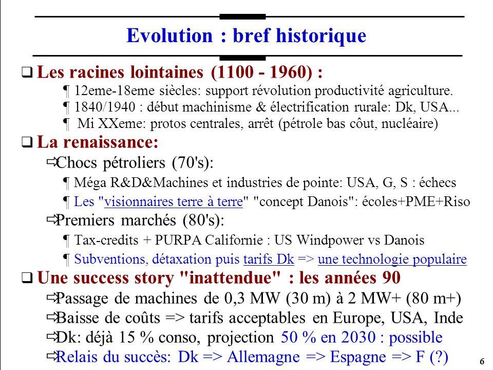6 Evolution : bref historique Les racines lointaines (1100 - 1960) : ¶12eme-18eme siècles: support révolution productivité agriculture. ¶1840/1940 : d