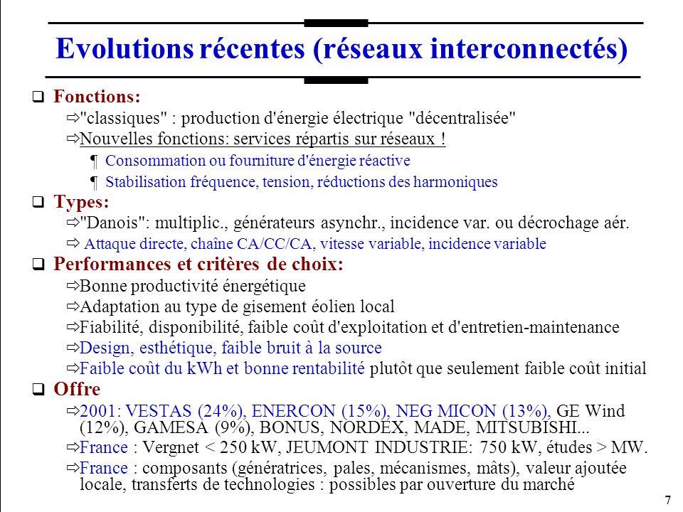 7 Evolutions récentes (réseaux interconnectés) Fonctions: