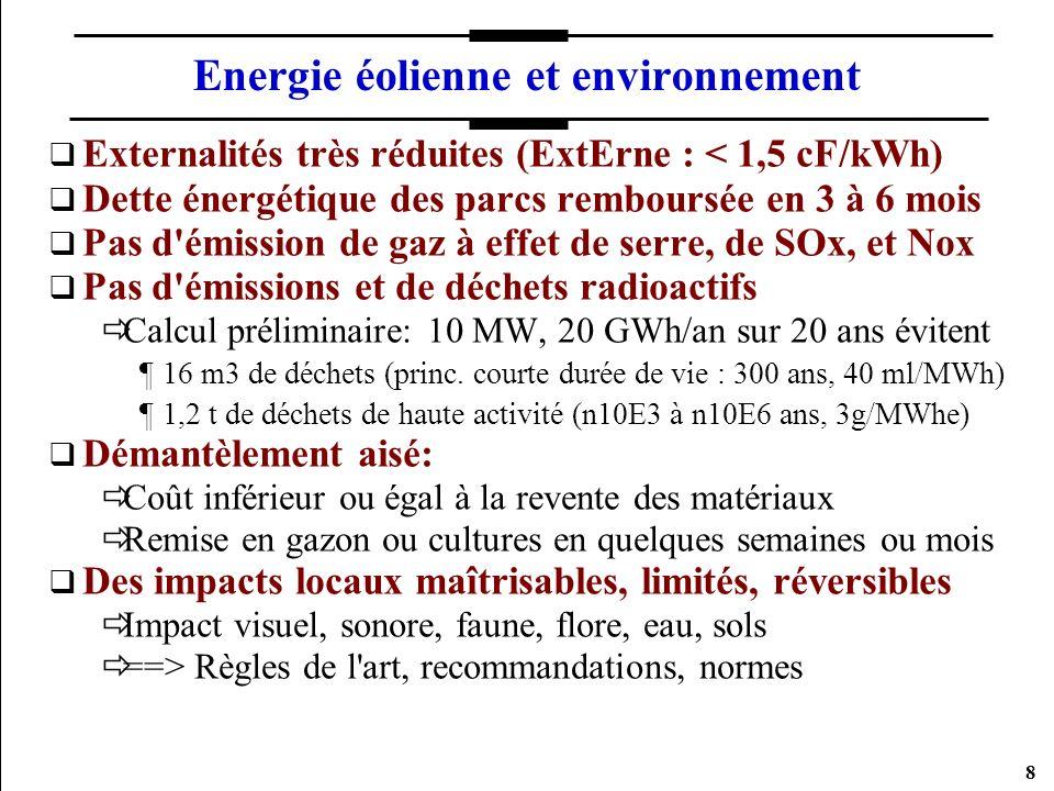 8 Energie éolienne et environnement Externalités très réduites (ExtErne : < 1,5 cF/kWh) Dette énergétique des parcs remboursée en 3 à 6 mois Pas d'émi