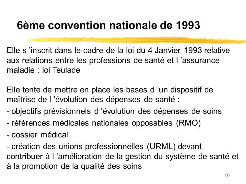 10 6ème convention nationale de 1993 Elle s inscrit dans le cadre de la loi du 4 Janvier 1993 relative aux relations entre les professions de santé et