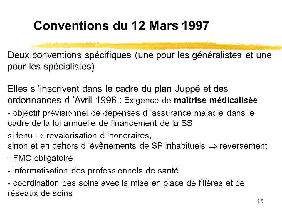 13 Conventions du 12 Mars 1997 Deux conventions spécifiques (une pour les généralistes et une pour les spécialistes) Elles s inscrivent dans le cadre