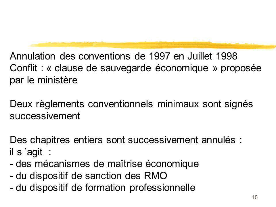 15 Annulation des conventions de 1997 en Juillet 1998 Conflit : « clause de sauvegarde économique » proposée par le ministère Deux règlements conventi