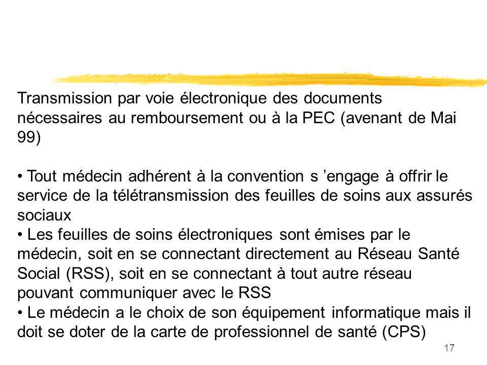 17 Transmission par voie électronique des documents nécessaires au remboursement ou à la PEC (avenant de Mai 99) Tout médecin adhérent à la convention