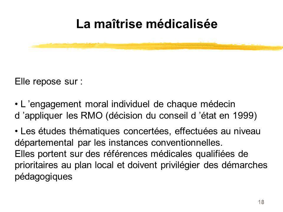 18 Elle repose sur : L engagement moral individuel de chaque médecin d appliquer les RMO (décision du conseil d état en 1999) Les études thématiques c