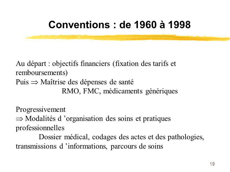 19 Conventions : de 1960 à 1998 Au départ : objectifs financiers (fixation des tarifs et remboursements) Puis Maîtrise des dépenses de santé RMO, FMC,