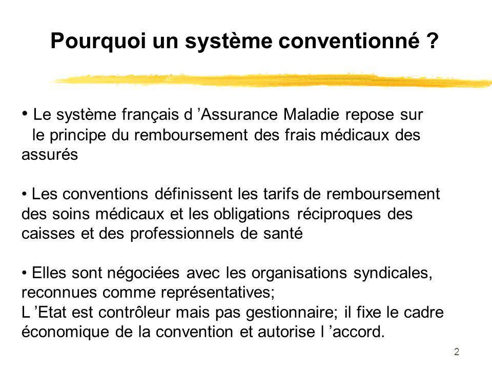 2 Pourquoi un système conventionné ? Le système français d Assurance Maladie repose sur le principe du remboursement des frais médicaux des assurés Le