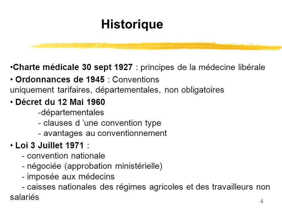 4 Historique Charte médicale 30 sept 1927 : principes de la médecine libérale Ordonnances de 1945 : Conventions uniquement tarifaires, départementales