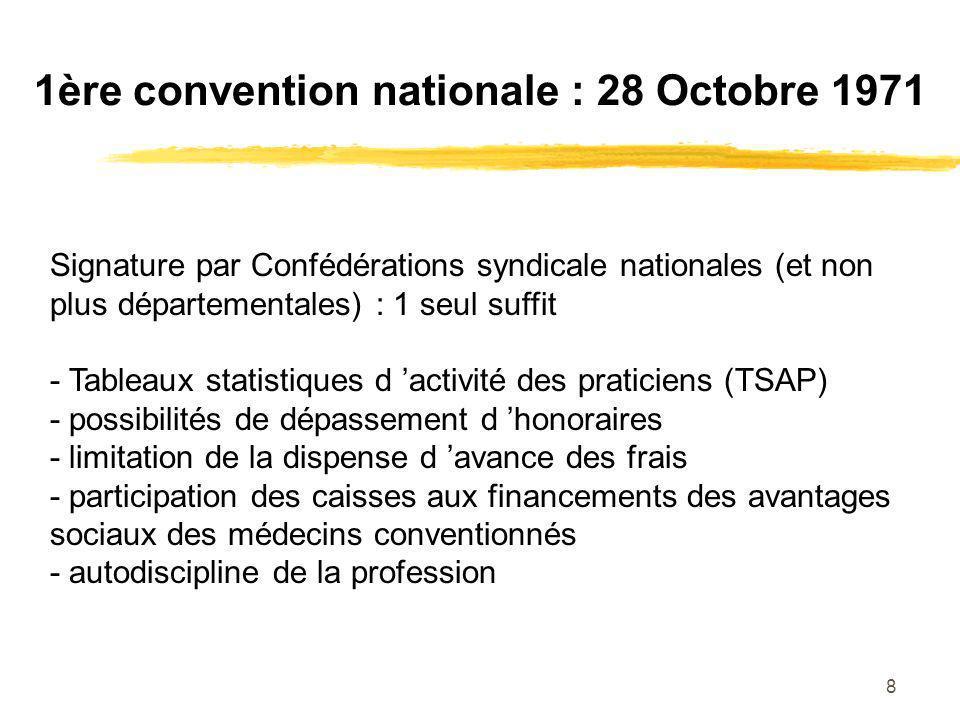 8 1ère convention nationale : 28 Octobre 1971 Signature par Confédérations syndicale nationales (et non plus départementales) : 1 seul suffit - Tablea