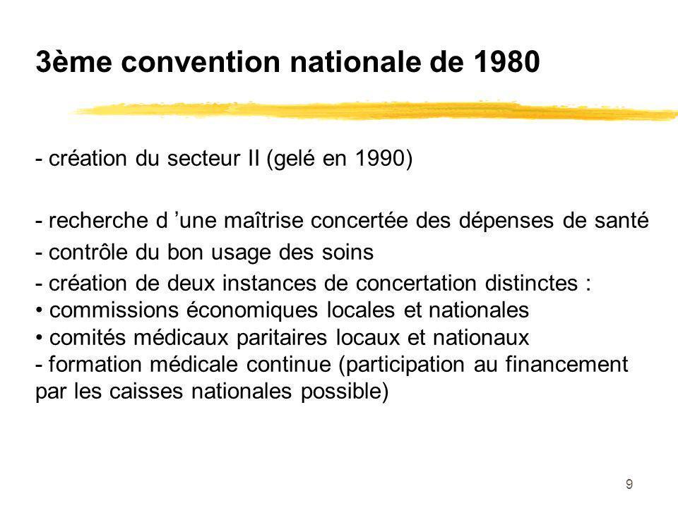 9 3ème convention nationale de 1980 - création du secteur II (gelé en 1990) - recherche d une maîtrise concertée des dépenses de santé - contrôle du b